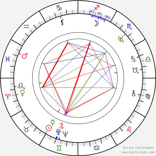 Estelle Taylor tema natale, oroscopo, Estelle Taylor oroscopi gratuiti, astrologia