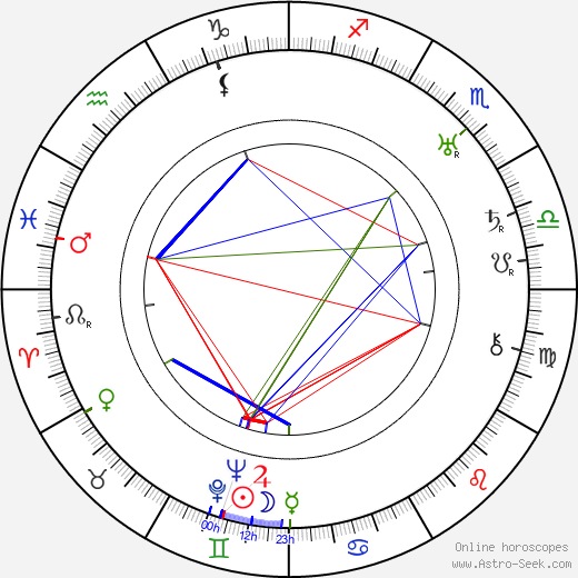 Blažena Částková tema natale, oroscopo, Blažena Částková oroscopi gratuiti, astrologia
