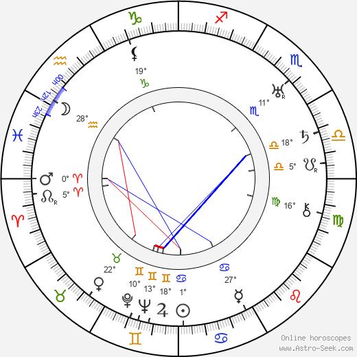 Johan Arajuuri birth chart, biography, wikipedia 2020, 2021