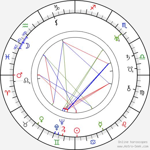 Johan Arajuuri birth chart, Johan Arajuuri astro natal horoscope, astrology