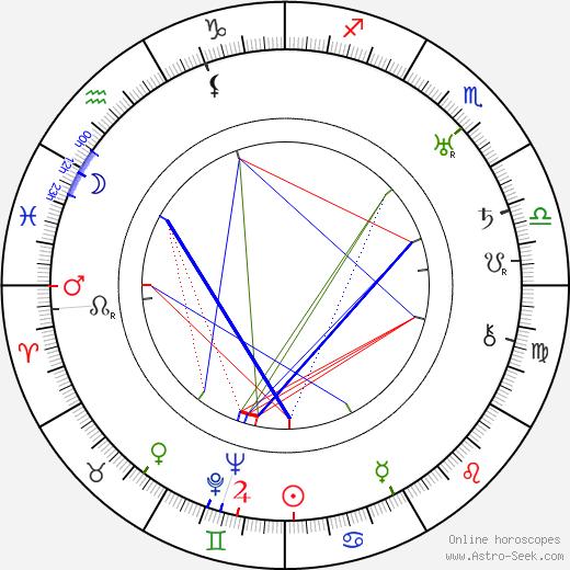 Norman Reilly Raine день рождения гороскоп, Norman Reilly Raine Натальная карта онлайн
