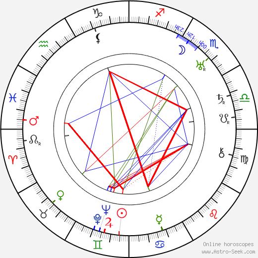 Robert Russell Bennett tema natale, oroscopo, Robert Russell Bennett oroscopi gratuiti, astrologia