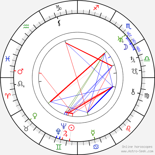 Tay Garnett astro natal birth chart, Tay Garnett horoscope, astrology