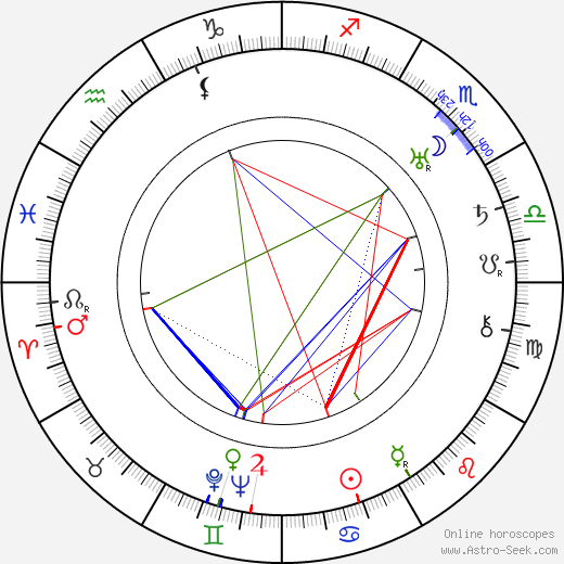 Benjamin H. Kline день рождения гороскоп, Benjamin H. Kline Натальная карта онлайн