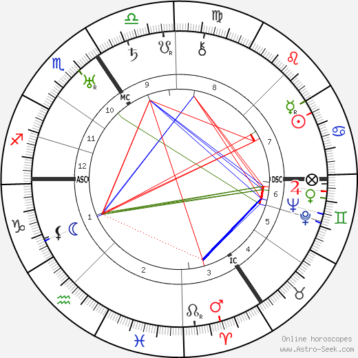 Georges Lemaitre astro natal birth chart, Georges Lemaitre horoscope, astrology