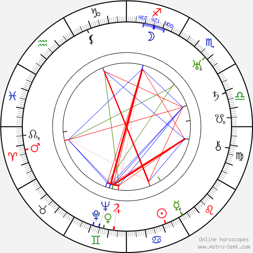 Hal C. Kern astro natal birth chart, Hal C. Kern horoscope, astrology