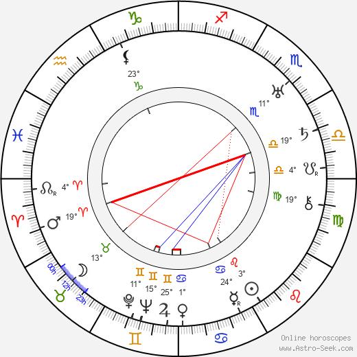 Lesser Samuels birth chart, biography, wikipedia 2019, 2020