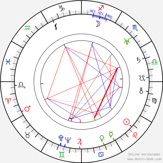 Alan Crosland astro natal birth chart, Alan Crosland horoscope, astrology