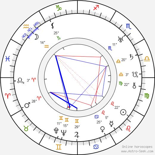 Billie Rhodes tema natale, biography, Biografia da Wikipedia 2019, 2020