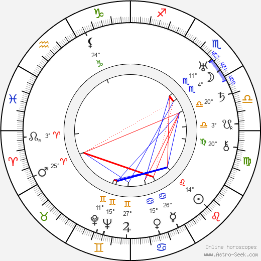 Carl Wery birth chart, biography, wikipedia 2020, 2021