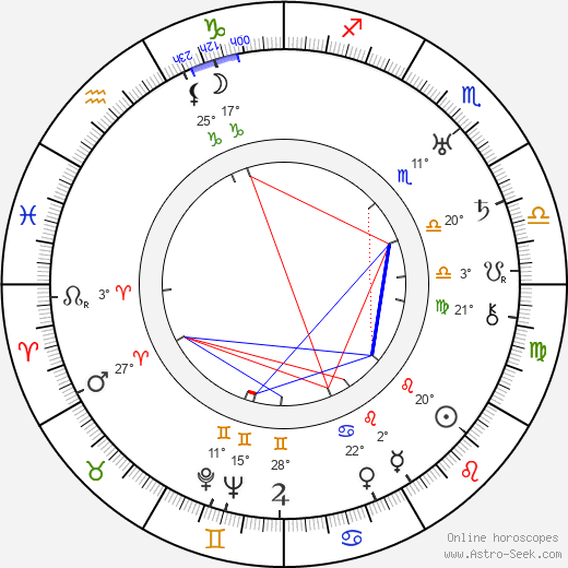 Emory Richardson birth chart, biography, wikipedia 2020, 2021