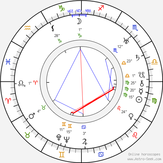 Adolphe Osso birth chart, biography, wikipedia 2019, 2020