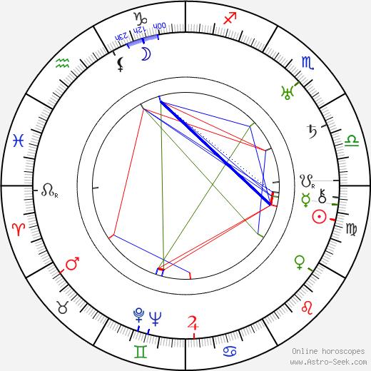 Arthur Freed birth chart, Arthur Freed astro natal horoscope, astrology
