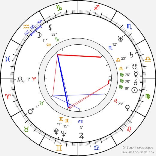 Frank Tomick birth chart, biography, wikipedia 2019, 2020