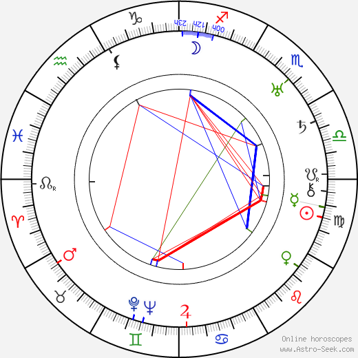George Waggner tema natale, oroscopo, George Waggner oroscopi gratuiti, astrologia