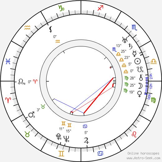 Jeanne Pérez birth chart, biography, wikipedia 2020, 2021