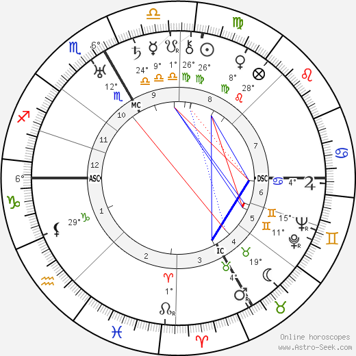 Marian Hicks Rodgers birth chart, biography, wikipedia 2018, 2019