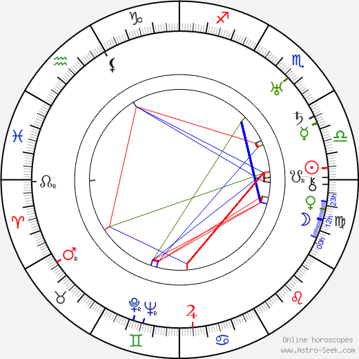 Olive Tell birth chart, Olive Tell astro natal horoscope, astrology