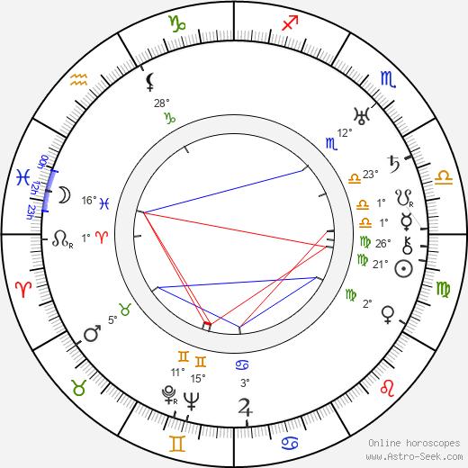 Paul Girard Smith birth chart, biography, wikipedia 2020, 2021