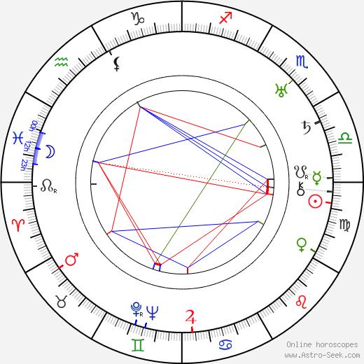 Paul Girard Smith birth chart, Paul Girard Smith astro natal horoscope, astrology