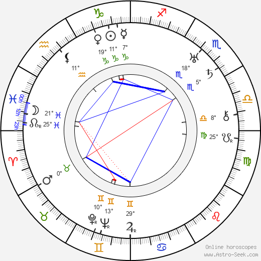 Folke Bernadotte birth chart, biography, wikipedia 2019, 2020