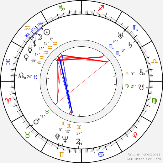 Fred Hennings birth chart, biography, wikipedia 2019, 2020