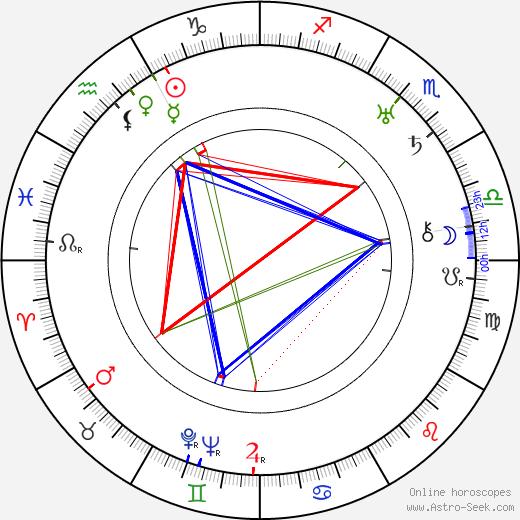 Odoardo Spadaro birth chart, Odoardo Spadaro astro natal horoscope, astrology
