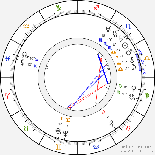 Arthur Duarte birth chart, biography, wikipedia 2020, 2021