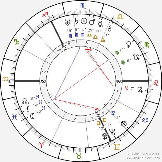 Barbara Tremain birth chart, biography, wikipedia 2019, 2020