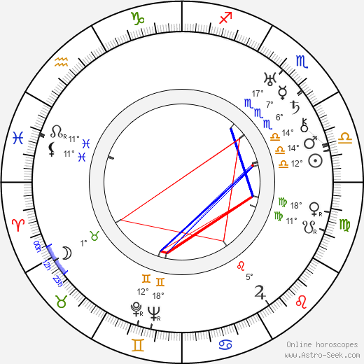 Edith Ewing Bouvier Beale birth chart, biography, wikipedia 2019, 2020