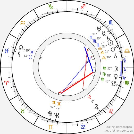 Francis Edward Faragoh birth chart, biography, wikipedia 2019, 2020
