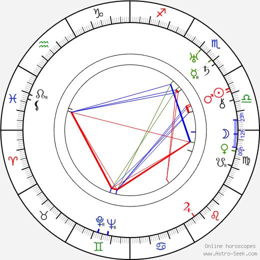 Francis Edward Faragoh birth chart, Francis Edward Faragoh astro natal horoscope, astrology