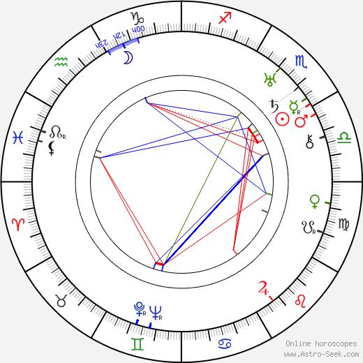 Frank Wead birth chart, Frank Wead astro natal horoscope, astrology