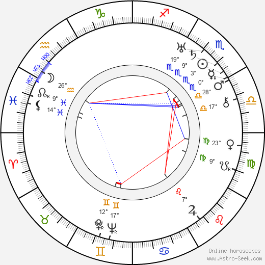 Georges Lannes birth chart, biography, wikipedia 2019, 2020