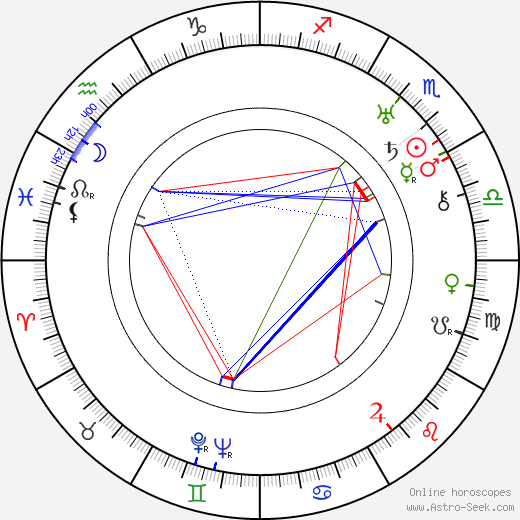 Georges Lannes birth chart, Georges Lannes astro natal horoscope, astrology