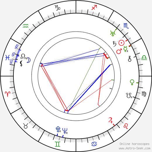 John Boles birth chart, John Boles astro natal horoscope, astrology