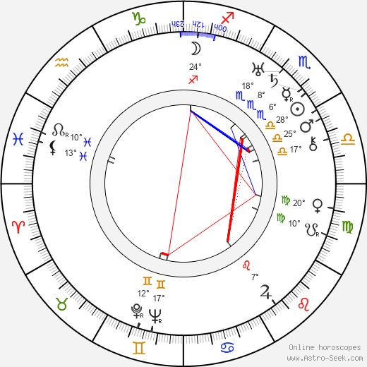 Pascale Perry birth chart, biography, wikipedia 2020, 2021