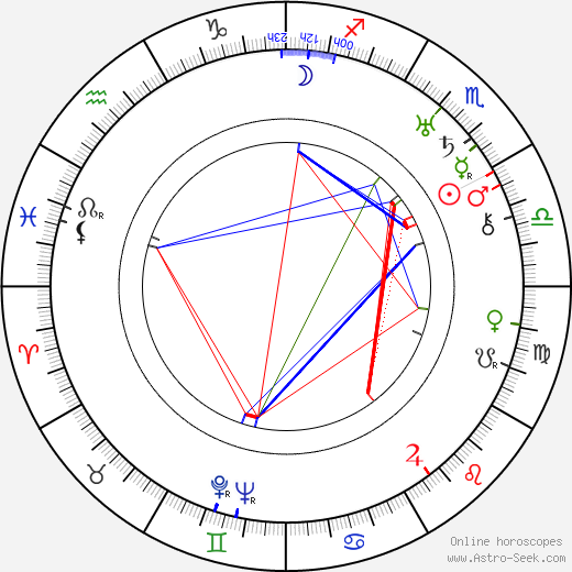 Pascale Perry birth chart, Pascale Perry astro natal horoscope, astrology