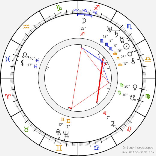 Vivian Gibson birth chart, biography, wikipedia 2020, 2021