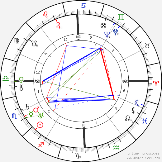 Bill Wilson astro natal birth chart, Bill Wilson horoscope, astrology