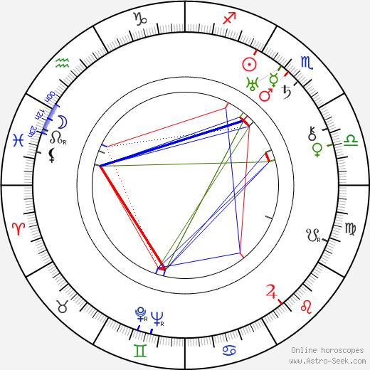 Carl Halling день рождения гороскоп, Carl Halling Натальная карта онлайн