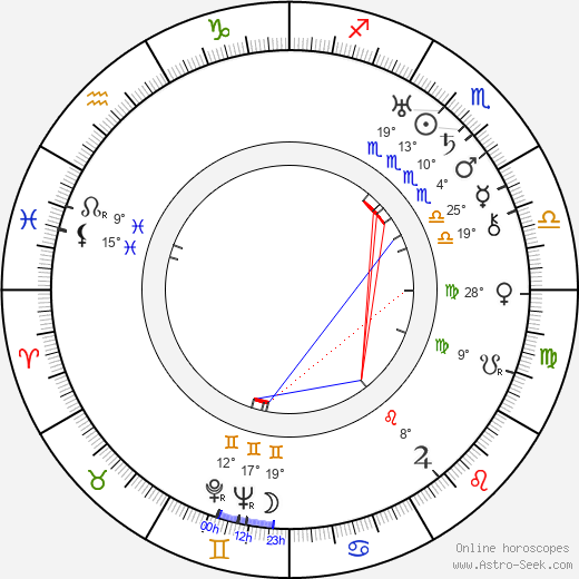 Charles MacArthur birth chart, biography, wikipedia 2018, 2019
