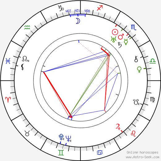 Claude Bailey birth chart, Claude Bailey astro natal horoscope, astrology