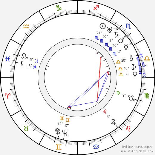 Edward Buzzell birth chart, biography, wikipedia 2019, 2020