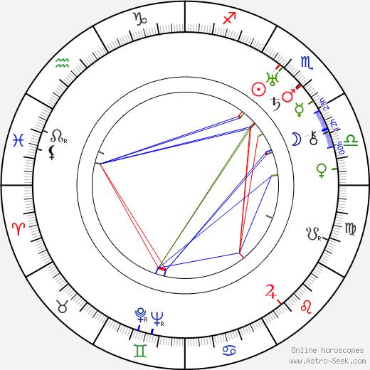 Jaroslav Vávra birth chart, Jaroslav Vávra astro natal horoscope, astrology
