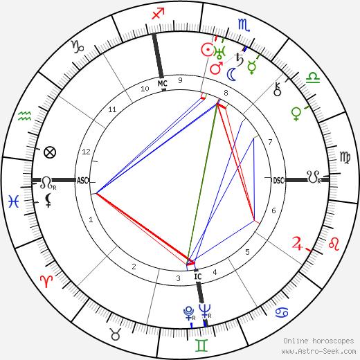 Leslie Reiser день рождения гороскоп, Leslie Reiser Натальная карта онлайн