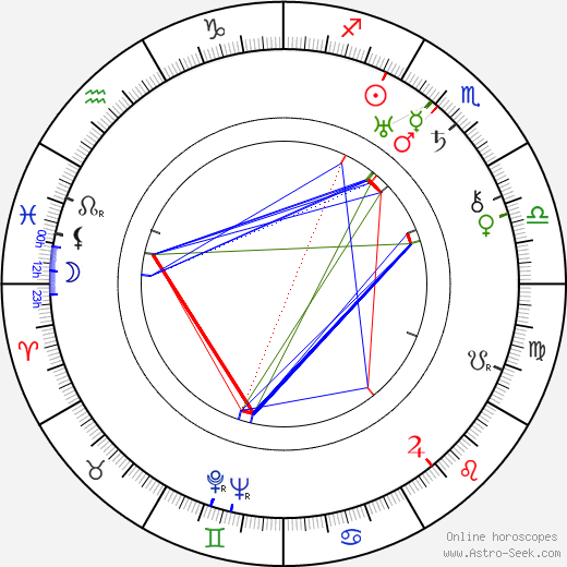 Onni Hiltunen tema natale, oroscopo, Onni Hiltunen oroscopi gratuiti, astrologia