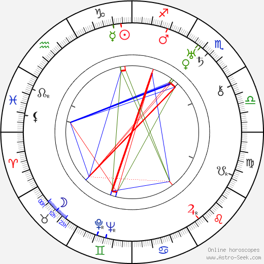 Agnes Vernon birth chart, Agnes Vernon astro natal horoscope, astrology
