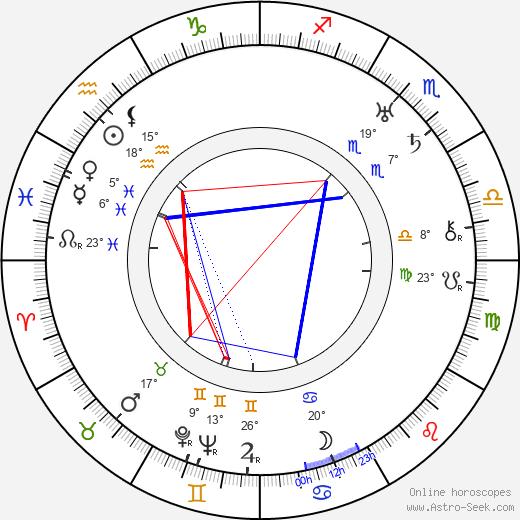 Anita Stewart birth chart, biography, wikipedia 2020, 2021