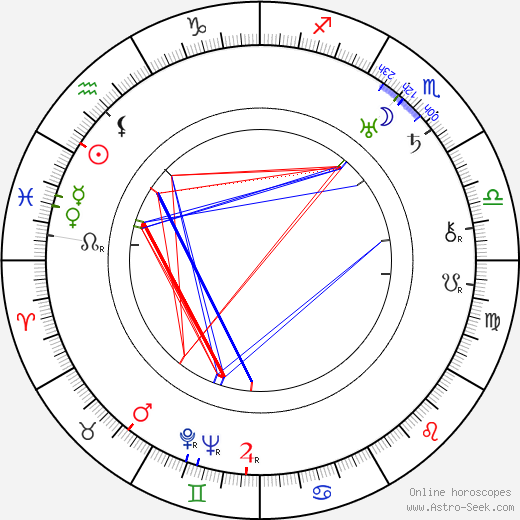 Бад Джемисон Bud Jamison день рождения гороскоп, Bud Jamison Натальная карта онлайн